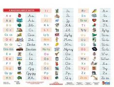 TANULÁSHOZ segédeszközök : A magyar ábécé betűi Fixi munkalap