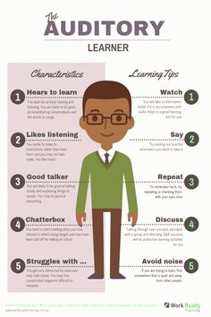 What's your learning style: Auditory learner? Learning Styles, Learning Tools, Study Skills, Life Skills, Teaching Strategies, Teaching Resources, Auditory Learning, Types Of Learners, Learning Theory