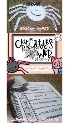 Modern/Fantasy--Charlotte's Web by E. White--a craft, comprehension questions, interactive notebook, etc. Reading Skills, Teaching Reading, Learning, Charlottes Web Activities, Charlotte's Web Book, Web Activity, Professor, Spider Crafts, Third Grade Reading