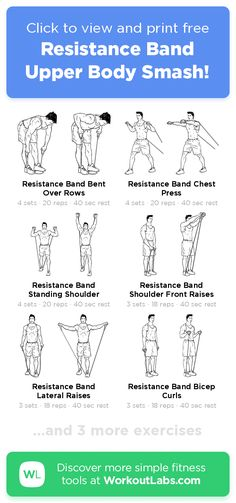 Resistance Band Test Drive 1 · WorkoutLabs Fit - Health and wellness: What comes naturally Squats With Resistance Band, Resistance Band Stretches, Resistance Band Training, Resistance Workout, Resitance Band Workout, Leg Workout With Bands, Gym Workout Tips, Free Workout, Workout Plans