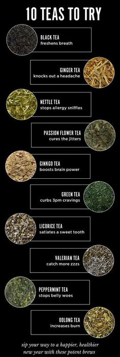 10 Teas to Help You