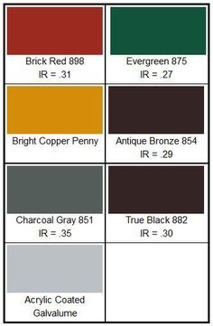 Fabral Grandrib 3 Color Chart For Lowe S Roof Ideas Moss