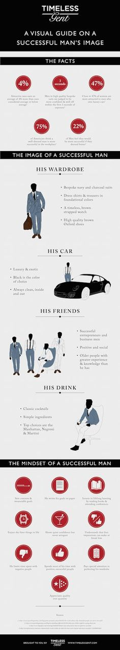 The visual blueprint of a #successful #man. Detailed #infographic to improve #style for the affluent gentleman.