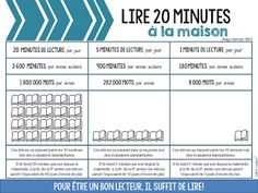 La classe de Madame Valérie: Lire 20 minutes par jour French Teacher, Teaching French, Secondary Teacher, French Classroom, Instructional Coaching, Meet The Teacher, French Immersion, French Lessons, Beginning Of School