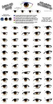 anime eye drawing reference, male/femaleYou can find Anime eyes and more on our website. Art Drawings Sketches, Cartoon Drawings, Cartoon Eyes, Eye Drawings, Pencil Drawings, Regard Animal, Manga Eyes, Manga Anime, How To Draw Anime Eyes