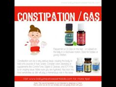 Constipation/Gas