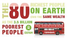 This is not okay! Help us tell everyone about the #GlobalGoals and convince our world leaders to fight #inequality. http://oxf.am/ZWFn Let's #EvenItUp