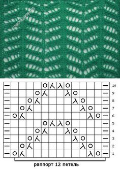 узор 282 ажурная елочка | каталог вязаных спицами узоров