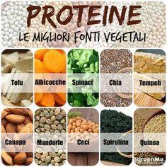 Proteine vegetali. Le proteine non sono contenute unicamente negli alimenti di origine animale. Anche i prodotti vegetali infatti ne sono ricchi. Con una dieta a base vegetale correttamente bilanciata è possibile assicurarsi il quantitativo di proteico necessario al fabbisogno quotidiano del nostro organismo, che può variare soprattutto a seconda dell'età e del peso corporeo. Tempeh, Tofu, Spirulina, Healthy Recipes, Healthy Food, Personal Trainer, Healthy Lifestyle, Fitness Models, Fitness Motivation