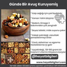 Health Advice, Dog Food Recipes, Vitamins, Remedies, Herbs, Instagram, Tips, Home Remedies, Dog Recipes