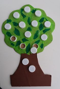 Activity tree