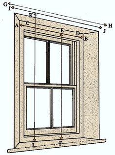 Tipos de cortinas visillos y estores.- Como tomar medidas de visillos cortinas y estores. Los visillos y cortinas pueden ser de diversas longitudes