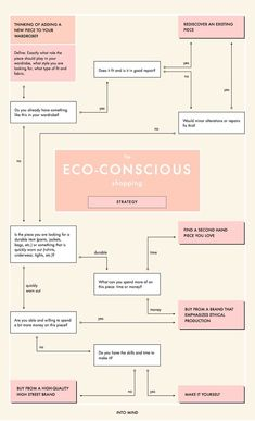 A guide to making more eco-conscious purchasing decisions. Includes several suggestions of companies and resources.