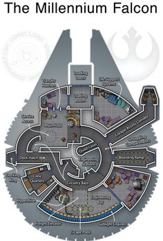 Bandai 1/144 Millennium Falcon GROUP build awakens! OPEN TO ...