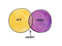Improv Explained In Venn Diagrams