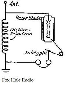 Instructions to build a crystal radio for the