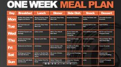 paleo diet meal plan one week-- I got to dinner on Monday and decided i need ALL these recipes! Looks nummy !!! What on EARTH is mango chicken salad or smashed plantains or pecan pie butter with apples?!?!
