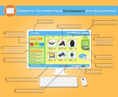 Features That Your E-Commerce Site Should Have
