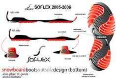 Shoe sole .  Designer : Alvin Gilbert Dc. Gonda  Email: abugonda@yahoo.com