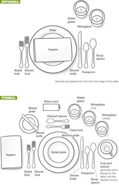 Informal & Formal place settings :: How to Set a Dining Table w/ Girl - Lisa M. Smith - Interior Design Factory, Ltd. Proper way to set a table.