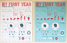 My First Year Poster by StrangeBirdy: Customizable to capture all of your baby's firsts. With over 30 fields for you to fill in, you can beautifully document the most celebrated moments in your child's development – from their first words, the exciting places you visited, what foods they ate (or spit out), their first real step – and so much more. #Illustration #Baby #My_First_Year #StrangeBirdy