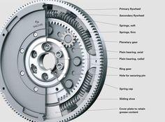 Dual-mass Flywheel