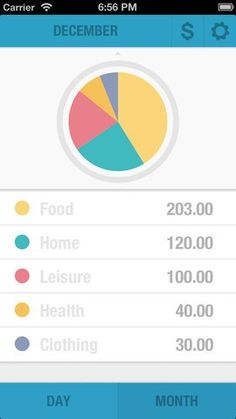 mzl.tkfdmdah.320x480 75 BUDGT for iPhone   Minimalistic Budgeting App