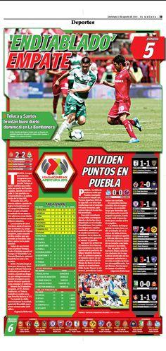 ESTADISTICAS DEL FUTBOL MEXICANO
