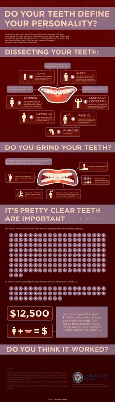Do Teeth Define Your Personality? Could it affect your career? #dental