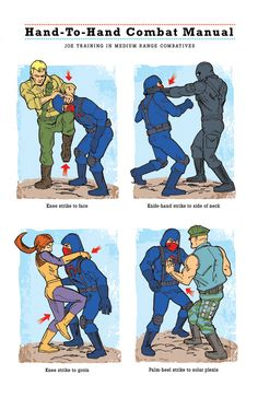 G.I. Joe Hand 2 Hand Combat Diagram Art Print 11x17 by Rob Osborne. $20.00, via Etsy.