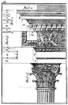 Architettura del Baroccio da Vignola