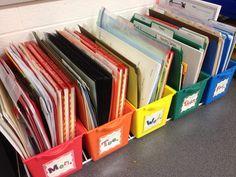 Organisatie leerkracht per werkdag