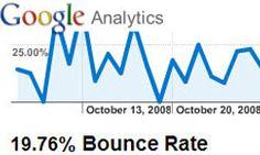 What Is A Good Analytics Bounce Rate?