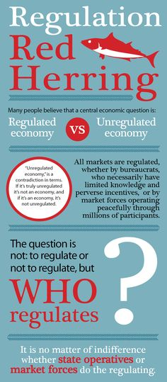 Regulation Red Herring - There's no such thing as an unfettered market. Read more: http://www.thefreemanonline.org/columns/tgif/regulation-red-herring2/