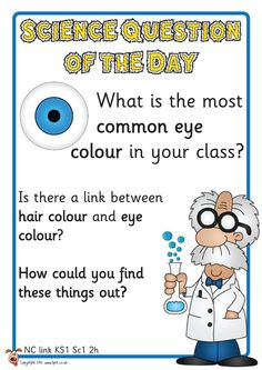 Teacher's Pet Displays » Science Question of the Day Posters » FREE downloadable EYFS, KS1, KS2 classroom display and teaching aid resources » A Sparklebox alternative