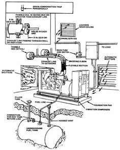 Cummins Genset Wiring Diagram