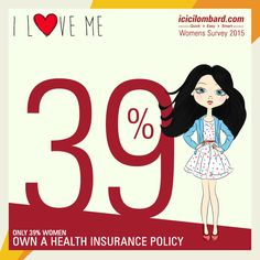 Does the #woman in your #Life own a #health #insurance policy? 61% of them don't!