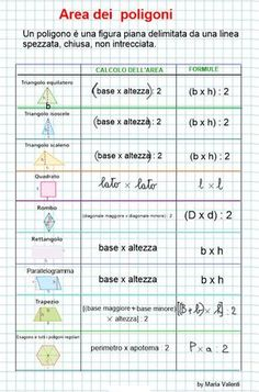 Today you can define mental math in various different ways. Some would say, memorizing times table and remembering the solutions can form the part of mental mathematics. Algebra, Calculus, Math Tutor, Teaching Math, Effective Study Tips, Fun Math Games, Learning Italian, Virginia, Math Lessons