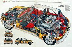 .R5 Turbo