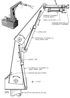 Feedback HRA933, Genesis P101 robot arm