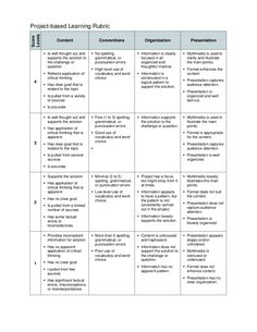 Project based learning template rubric