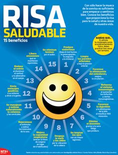 In this infographic it shows a smiley face and arrows going of it listing the top 15 ways and tricks to stay healthy