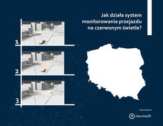 Zapraszamy do obejrzenia najnowszej infografiki Neurosoft! Tym razem o systemie monitorowania przejazdu na czerwonym świetle! http://neurosoft.pl/jak-dziala-system-monitorowania-przejazdu/