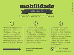 Campanha virtual na Semana da Mobilidade 2015 - GESAMB