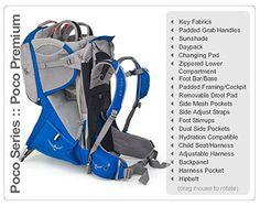 Osprey Packs Poco Premium Features