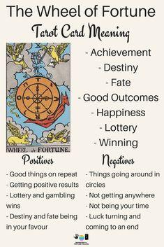 The Wheel of Fortune Tarot card meaning. An illustration from the Major Arcana with the Rider Waite Wheel Of Fortune Tarot, Tarot Interpretation, Tarot Significado, Fortune Cards, Tarot Cards For Beginners, Tarot Card Spreads, Tarot Astrology, Tarot Major Arcana, Love Tarot