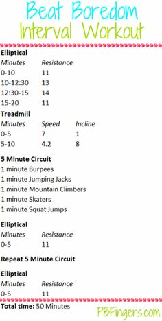 beat boredom interval workout - for Friday cardio routines at the gym. Can also do at home subbing stationary bike and jump rope for elliptical and treadmill. and fitness Treadmill Workouts, Cardio Routine, Circuit Workouts, Exercise Workouts, Hiit Elliptical, Incline Treadmill, Interval Cardio, Daily Workouts, Circuit Training