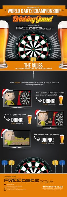 REVAMPED Santa hat World #Darts Championships Drinking Game!!! This is not to be missed - so hilarious to play. Get your mates round for a much merrier, fun way to watch the darts this #Christmas!