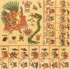 Aztec Codex