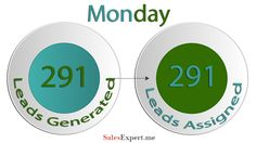 Do you know #1 problem #Legalshield associates face? thats lead generation. You need not to face it. Join SalesExpert.me